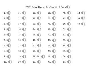7 th /8 th  Grade Theatre Arts Semester 1 Exam
