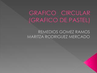 GRAFICO   CIRCULAR (GRAFICO DE PASTEL)