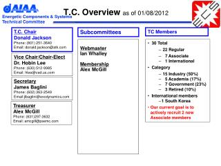 T.C. Overview  as of 01/08/2012