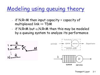 Modeling using queuing theory