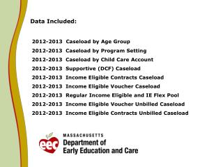 Data  source : Data  extract  2013/1/25
