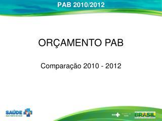 ORÇAMENTO PAB