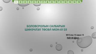Боловсролын салбарын шинэчлэл төсөл МОН -0125