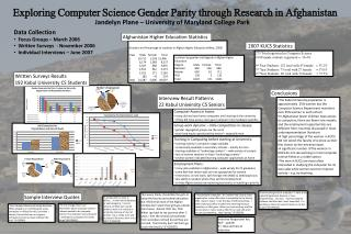 Exploring Computer Science Gender Parity through Research in Afghanistan
