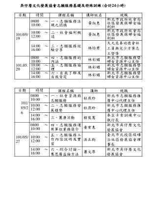 吳仔厝文化發展協會志願服務基礎及特殊訓練 ( 合計 24 小時 )