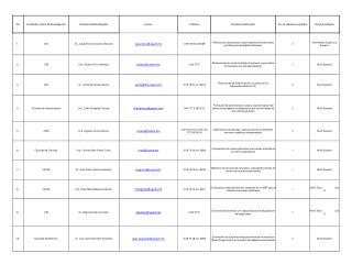 lista de proyectos 20101
