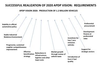 APDP VISION 2020:  PRODUCTION OF 1.2 MILLION VEHICLES