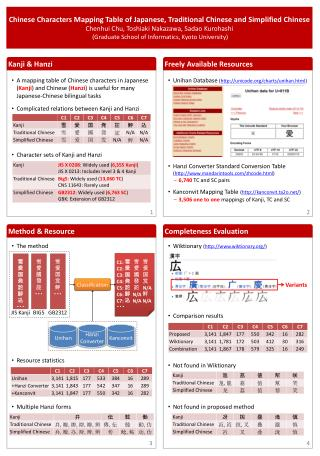 Unihan Database  ( unicode/charts/unihan.html )