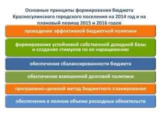 Безвозмездные поступления из областного бюджета ( тыс.рублей )