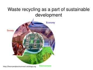 Waste recycling as a part of sustainable development