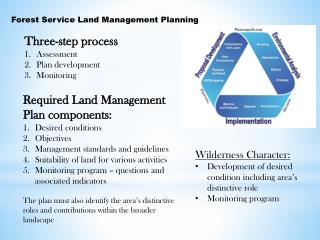 Forest Service Land Management Planning
