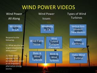 WIND POWER VIDEOS
