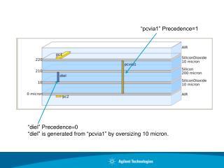 """pcvia1"" Precedence=1"
