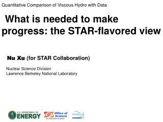 Quantitative Comparison of Viscous Hydro with  Data