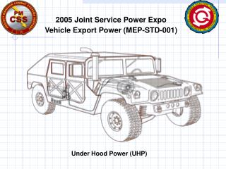 2005 Joint Service Power Expo Vehicle Export Power MEP-STD-001