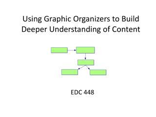 Using Graphic Organizers to Build Deeper Understanding of Content