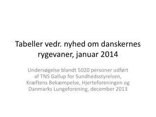 Tabeller vedr. nyhed om danskernes rygevaner, januar 2014