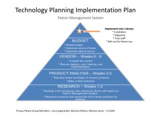 Technology Planning Implementation Plan