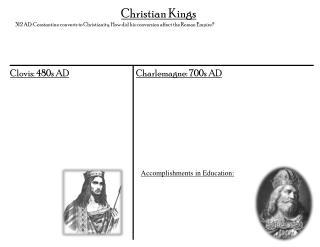 Christian Kings