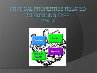 Physical Properties Related to Bonding Type Topic  4.5