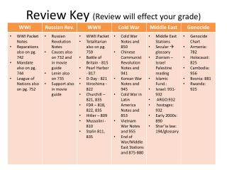 Review Key  (Review will effect your grade)