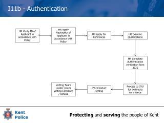 I11b - Authentication