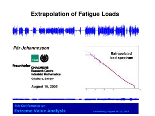 Extrapolation of Fatigue Loads