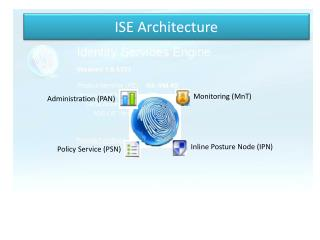 ISE Architecture