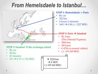 From Hemelsdaele to  Istanbul�