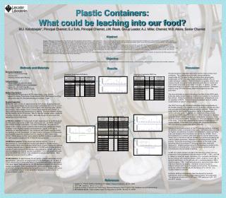 Plastic Containers:  What could be leaching into our food M.J. Kolodziejski, Principal Chemist; E.J.Tullo, Principal Che