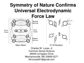 Symmetry of Nature Confirms Universal  Electrodynamic  Force Law