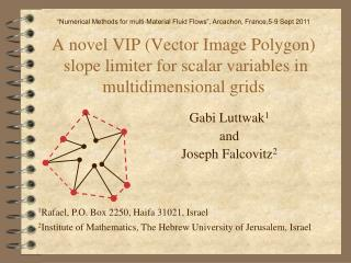 A novel VIP Vector Image Polygon  slope limiter for scalar variables in multidimensional grids