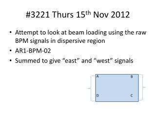 #3221 Thurs 15 th  Nov 2012