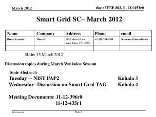 Smart Grid SC� March 2012