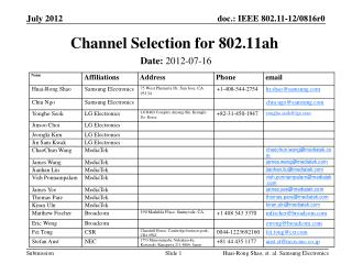 Channel Selection for 802.11ah