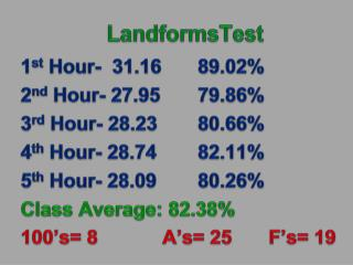 LandformsTest