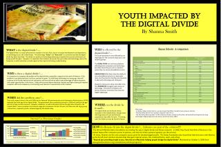 Youth Impacted by  the Digital Divide By Shanna Smith