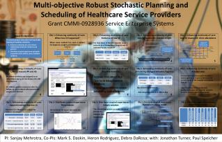 Multi-objective Robust Stochastic Planning and  Scheduling of Healthcare Service Providers