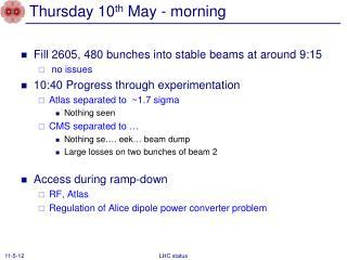 Thursday 10 th  May - morning