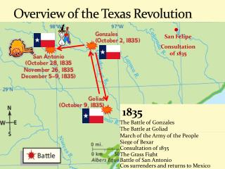 PPT - The Battles of the Texas Revolution December 1835-April 1836 ...