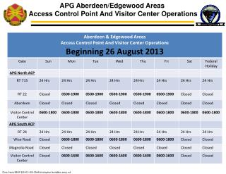 APG Aberdeen/Edgewood Areas  Access Control Point And Visitor Center Operations