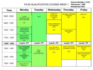 FA 50 QUALIFICATION  COURSE-WEEK 1