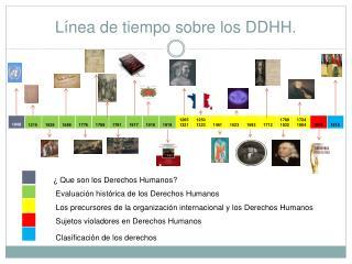 Línea de tiempo sobre los DDHH.