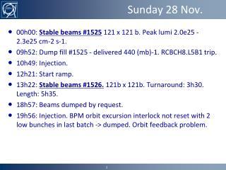 Sunday 28 Nov.