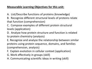 Measurable Learning Objectives for this unit: A.  List/Describe functions of proteins (knowledge)