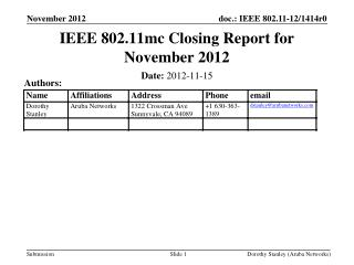 IEEE 802.11mc Closing Report for Nov ember  2012