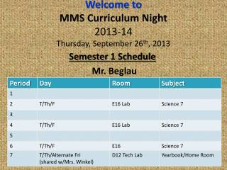 Welcome to MMS  Curriculum Night 2013-14 Thursday, September  26 th ,  2013