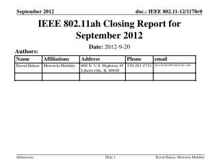 IEEE 802.11ah Closing Report for September 2012