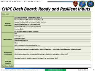 CHPC Dash  Board:  Read y and Resilient  Inputs