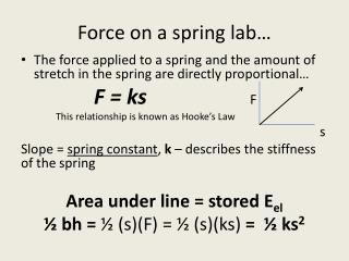 Force on a spring lab…